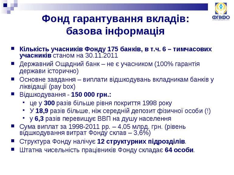 Фонд гарантування вкладів: базова інформація Кількість учасників Фонду 175 ба...