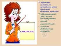 здійснити самоаналіз проведеного уроку (письмово домашнє завдання) здійснити ...