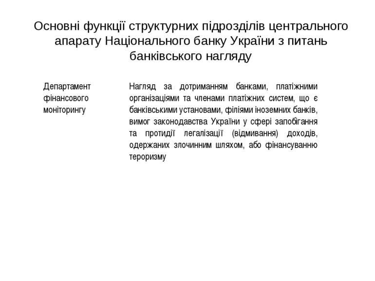 Основні функції структурних підрозділів центрального апарату Національного ба...