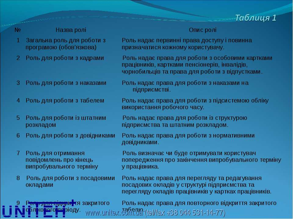 www.unitex.com.ua (tel/fax +38 044 531-14-77) № Назва ролі Опис ролі 1 Загаль...