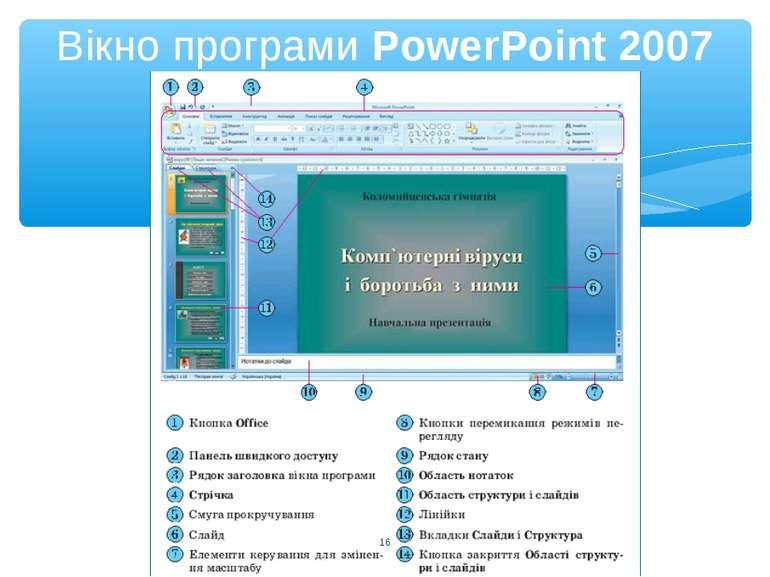 * Вікно програми PowerPoint 2007