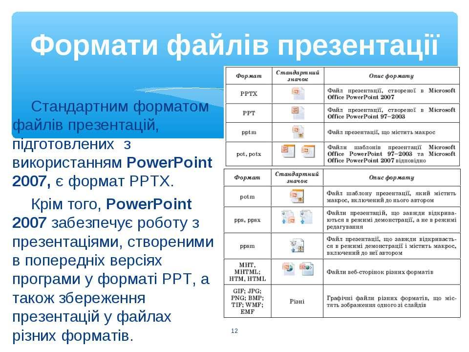 Формати файлів презентації * Стандартним форматом файлів презентацій, підгото...