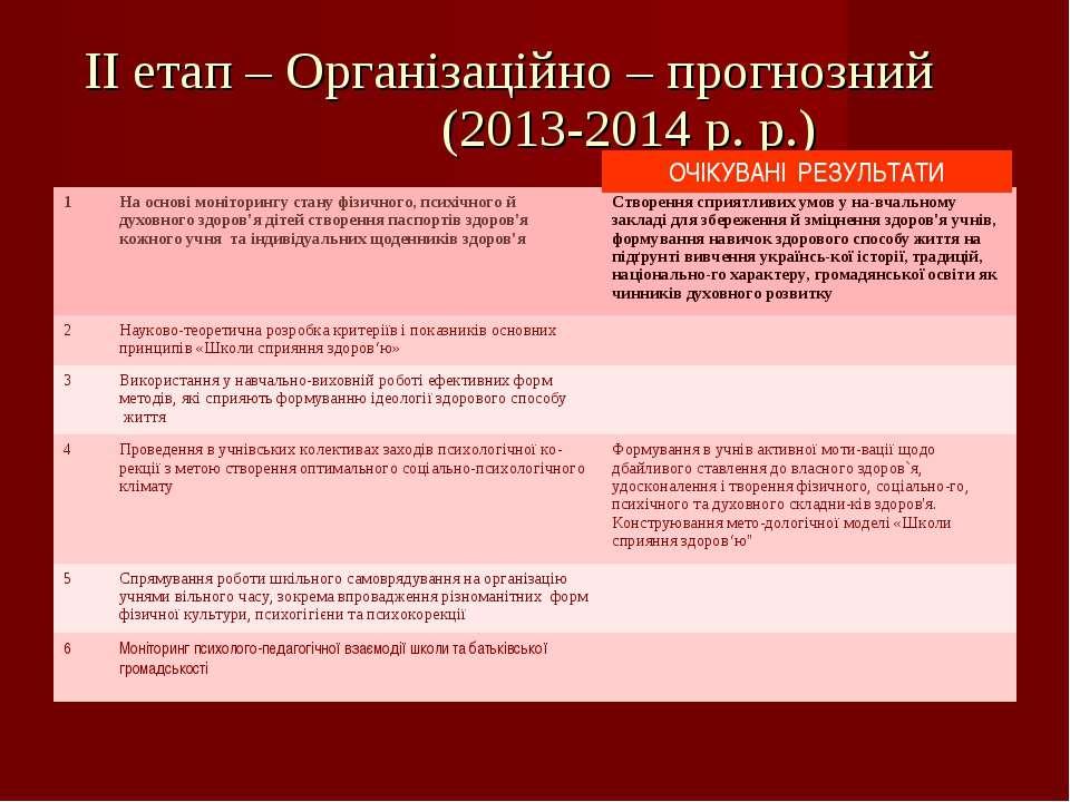 ІІ етап – Організаційно – прогнозний (2013-2014 р. р.) 1 На основі моніторинг...