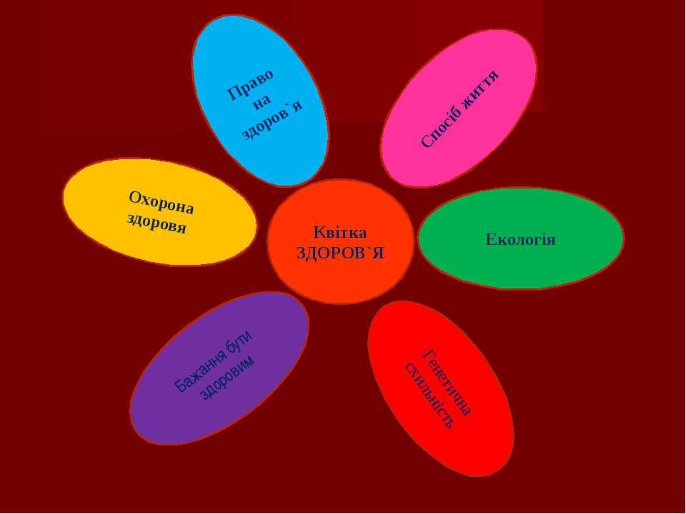 Квітка ЗДОРОВ`Я Спосіб життя Право на здоров`я Охорона здоровя Бажання бути з...