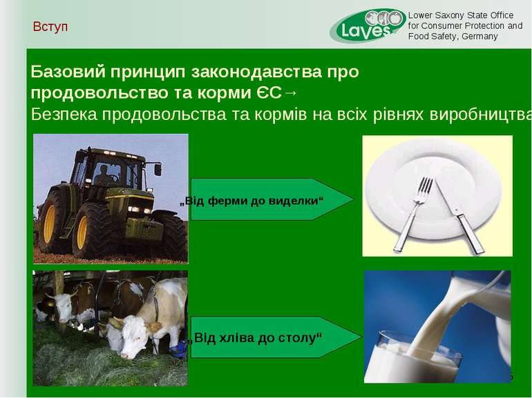 """* """"Від хліва до столу"""" Базовий принцип законодавства про продовольство та кор..."""