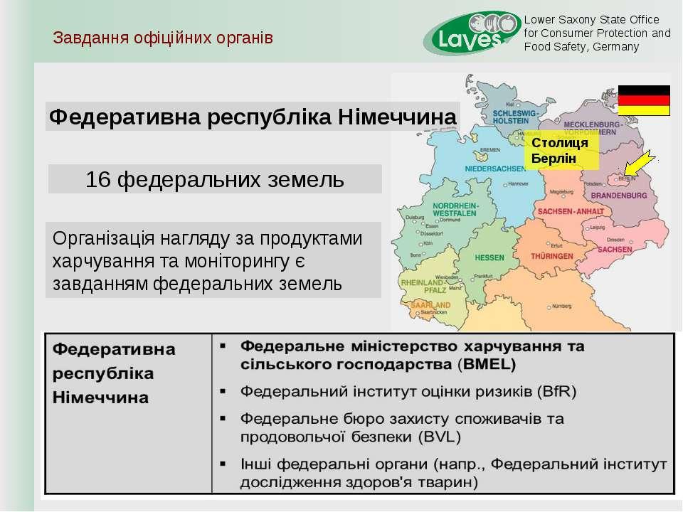 Завдання офіційних органів * Організація нагляду за продуктами харчування та ...