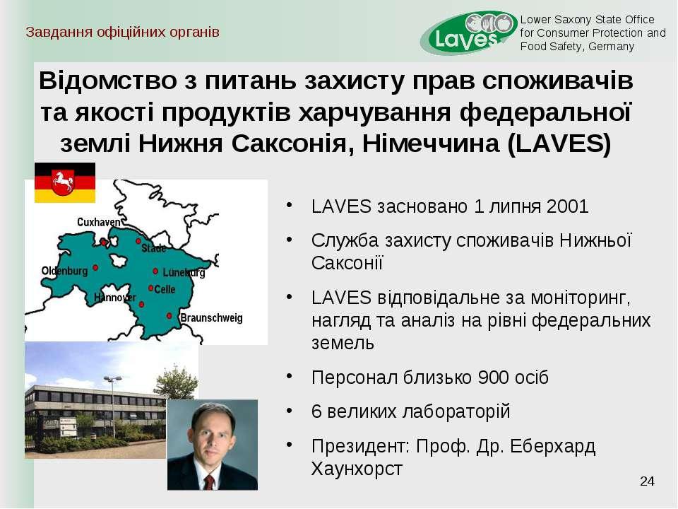 LAVES засновано 1 липня 2001 Служба захисту споживачів Нижньої Саксонії LAVES...