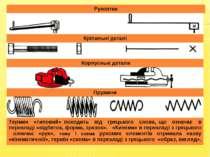 Рукоятки Кріпильні деталі Корпусные детали Пружини Термин «типовий» походить ...