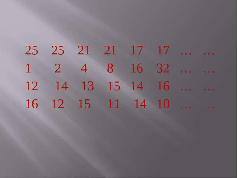 25 25 21 21 17 17 … … 1 2 4 8 16 32 … … 12 14 13 15 14 16 … … 16 12 15 11 14 ...