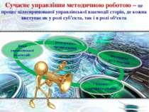 Сучасне управління методичною роботою – це процес цілеспрямованої управлінськ...