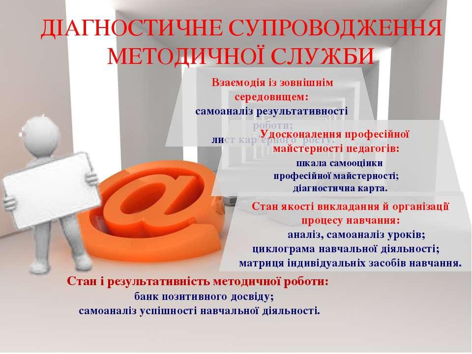 Стан і результативність методичної роботи:  банк позитивного досвіду;  ...