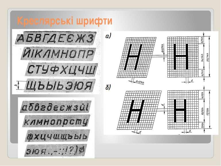Креслярські шрифти