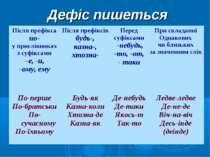 Дефіс пишеться Після префікса по- у прислівниках з суфіксами –е, -и, -ому, ем...