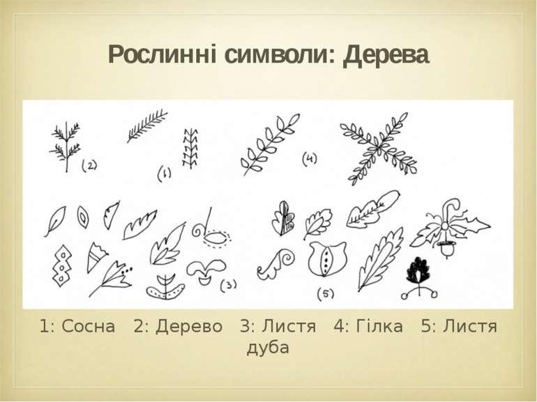 Рослинні символи: Дерева 1: Сосна 2: Дерево 3: Листя 4: Гілка 5: Листя дуба