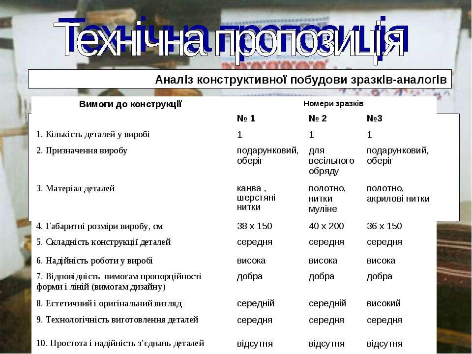 Аналіз зразків-аналогів Зразок №1 Зразок №2 Зразок №3 Аналіз конструктивної п...