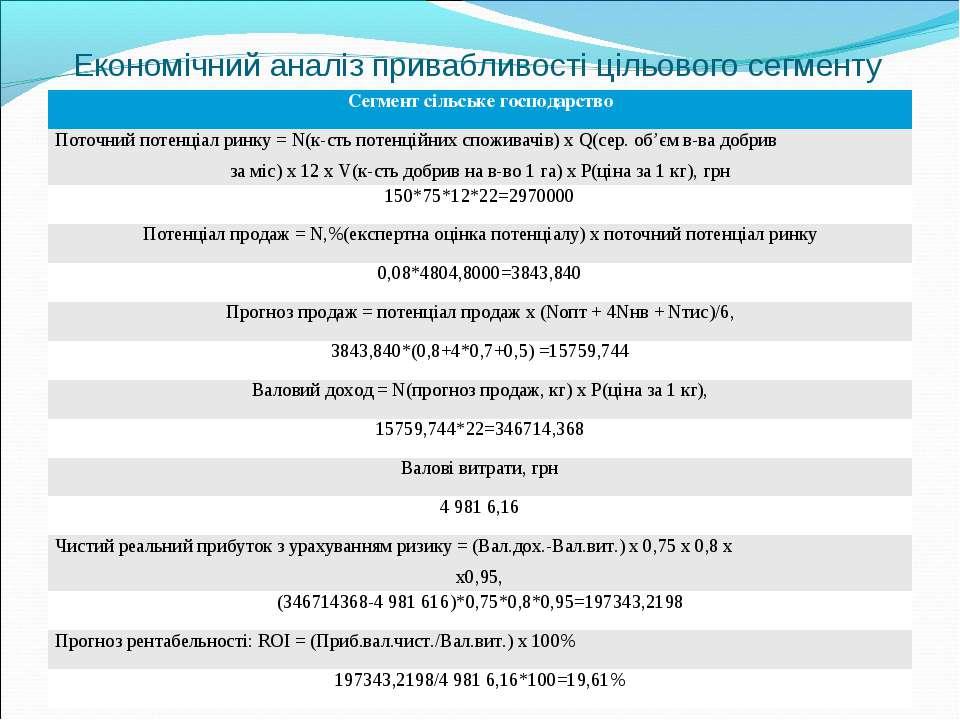 Економічний аналіз привабливості цільового сегменту Сегмент сільське господар...