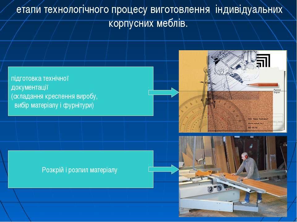 Розкрійі розпилматеріалу підготовкатехнічної документації (складаннякресл...