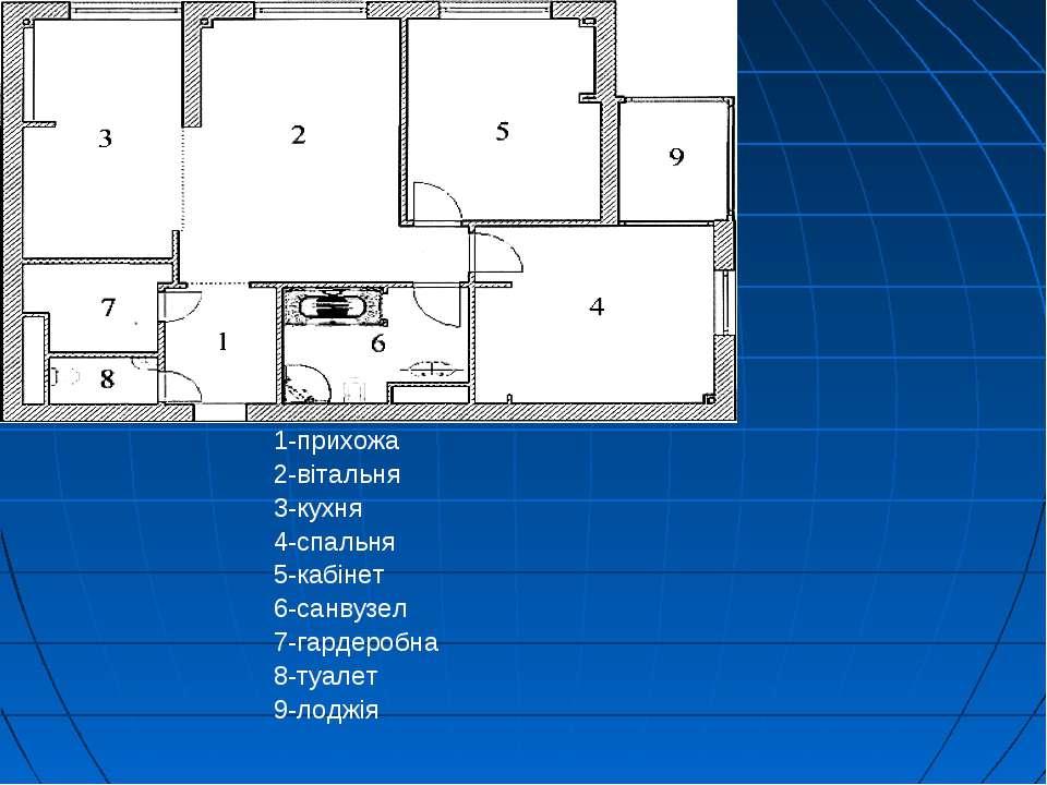 1-прихожа 2-вітальня 3-кухня 4-спальня 5-кабінет 6-санвузел 7-гардеробна 8-ту...