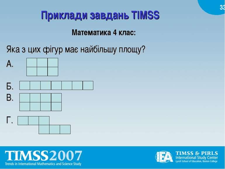 Приклади завдань TIMSS Математика 4 клас: Яка з цих фігур має найбільшу площу...