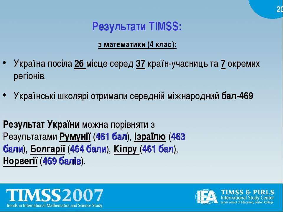 Результати TIMSS: з математики (4 клас): Україна посіла 26 місце серед 37 кра...
