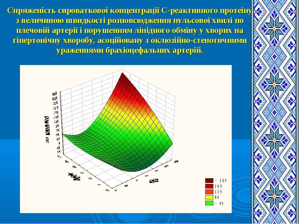 Спряженість сироваткової концентрації С-реактивного протеїну з величиною швид...