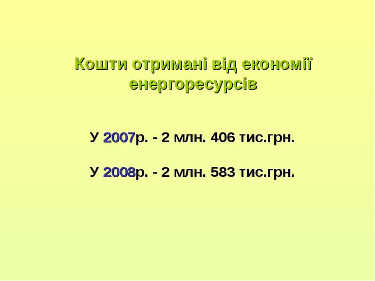 Кошти отримані від економії енергоресурсів У 2007р. - 2 млн. 406 тис.грн. У 2...