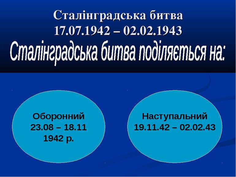 Сталінградська битва 17.07.1942 – 02.02.1943 Оборонний 23.08 – 18.11 1942 р. ...
