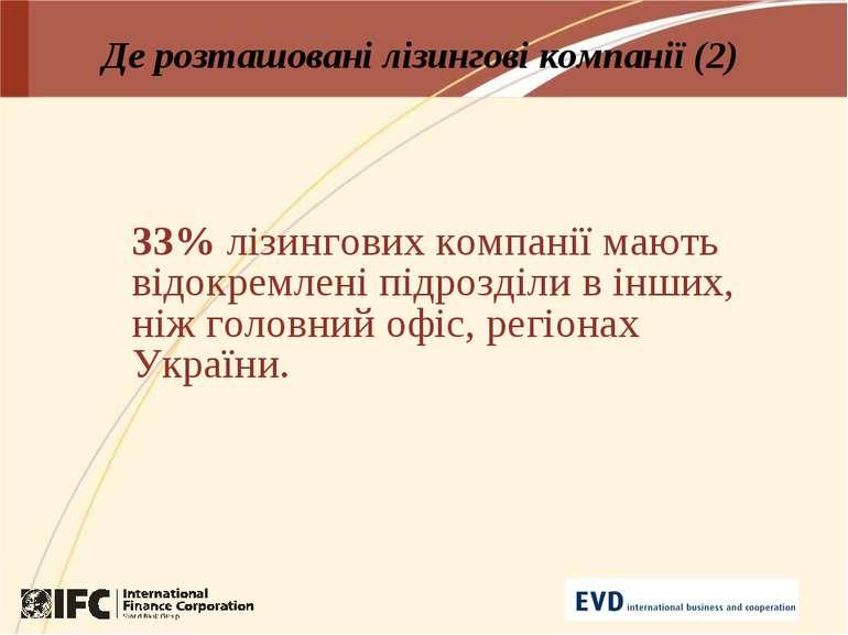 Де розташовані лізингові компанії (2) 33% лізингових компанії мають відокремл...