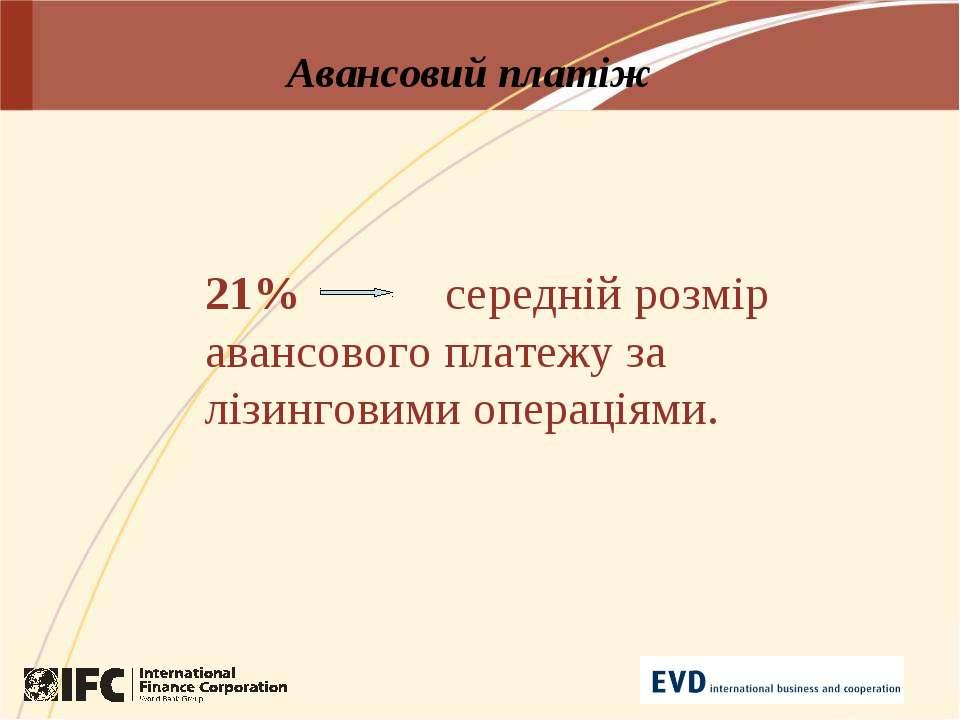 Авансовий платіж 21% середній розмір авансового платежу за лізинговими операц...