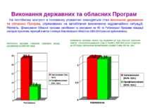 Виконання державних та обласних Програм На постійному контролі в головному уп...