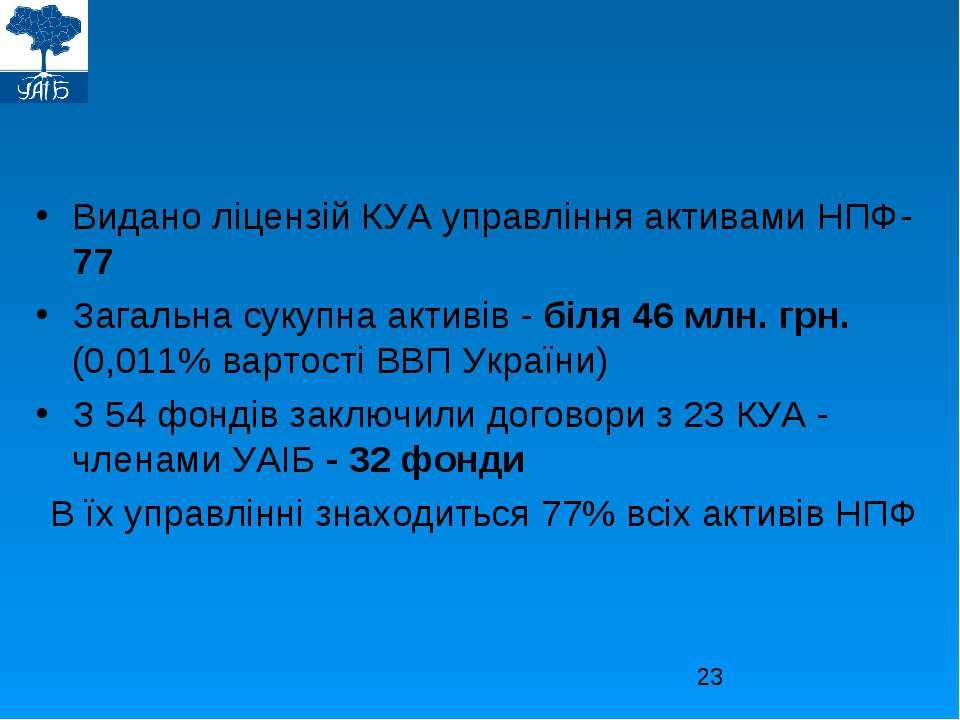 Видано ліцензій КУА управління активами НПФ - 77 Загальна сукупна активів - б...