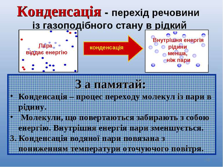* Конденсація - перехід речовини із газоподібного стану в рідкий Пара віддає ...