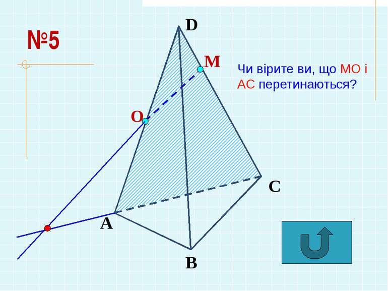 c b , М Є с, М Є b. Довести, що через М проходить єдина площина µ, µ// b, µ//...