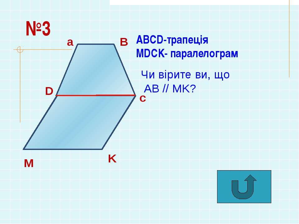Доведіть, що діагоналі AC1 і ΒD1 куба ABCDA1B1C1D1 перетинаються і точкою пер...