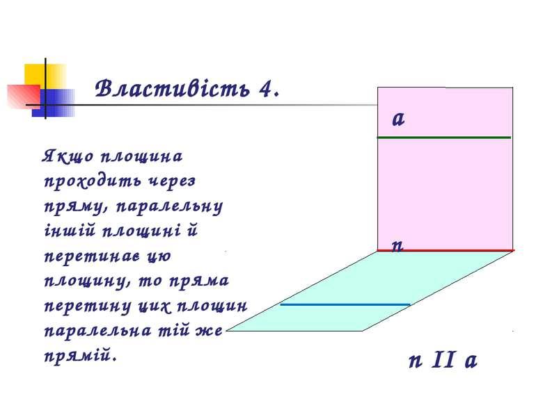 Властивість 4. Якщо площина проходить через пряму, паралельну іншій площині й...