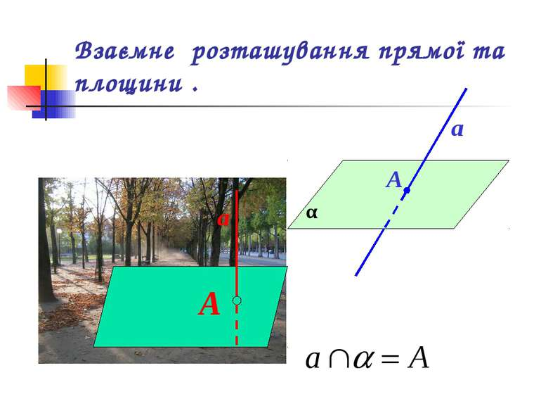 Взаємне розташування прямої та площини . α а А А а