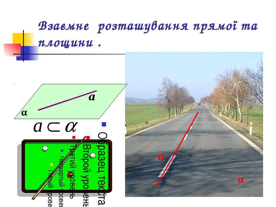 Взаємне розташування прямої та площини . α а а α