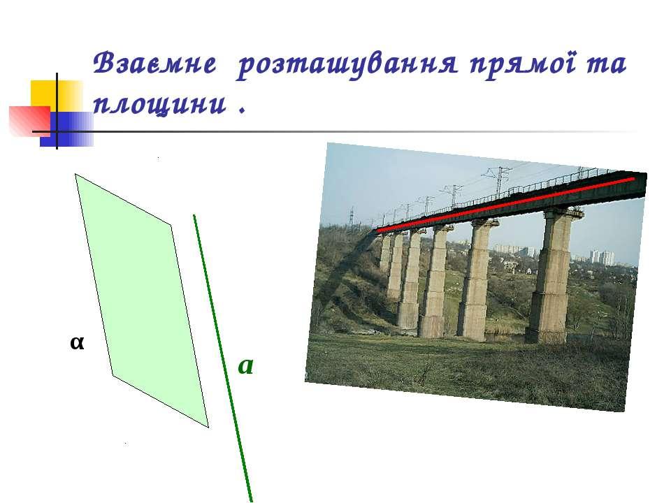 Взаємне розташування прямої та площини . α а