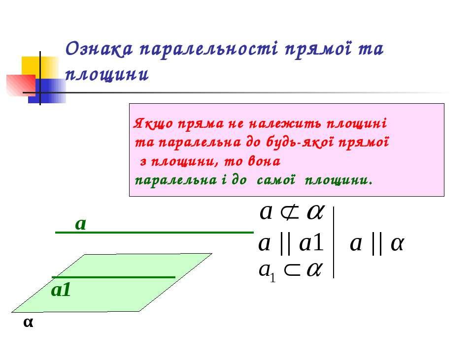 Ознака паралельності прямої та площини а1 а α а || а1 а || α Якщо пряма не на...