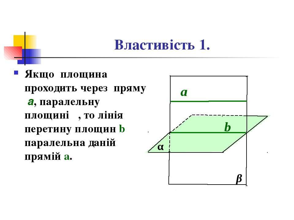Властивість 1. Якщо площина β проходить через пряму a, паралельну площині α, ...