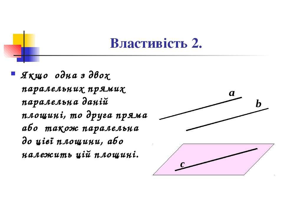 Властивість 2. Якщо одна з двох паралельних прямих паралельна даній площині, ...