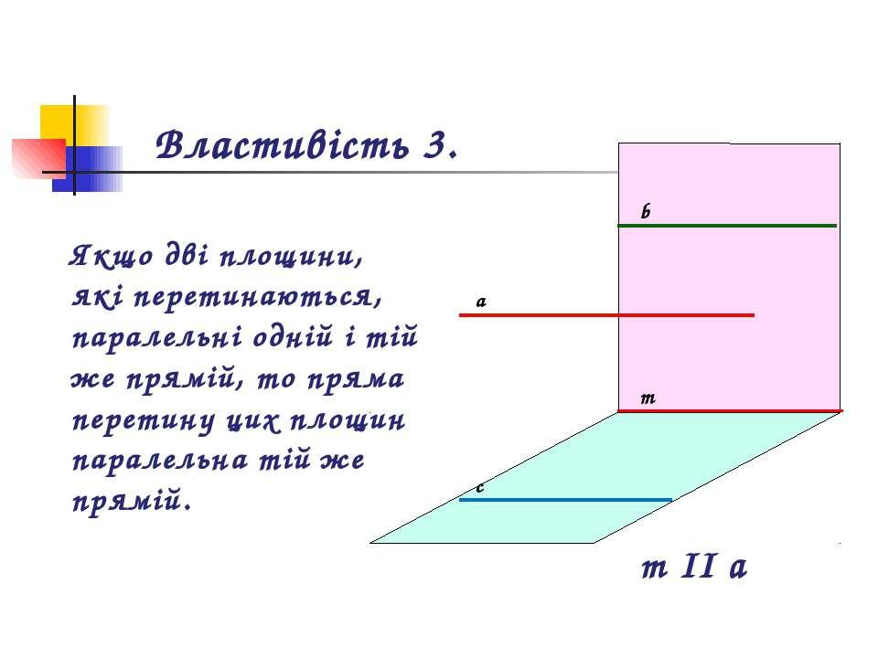 Властивість 3. Якщо дві площини, які перетинаються, паралельні одній і тій же...