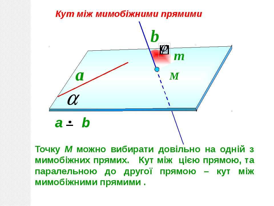 Кут між мимобіжними прямими a b М Точку М можно вибирати довільно на одній з ...
