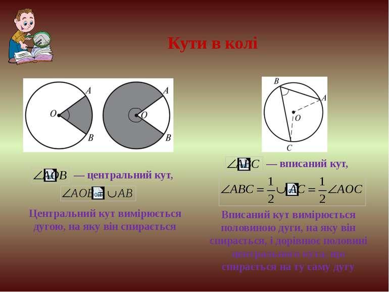 Центральний кут вимірюється дугою, на яку він спирається Кути в колі Вписаний...