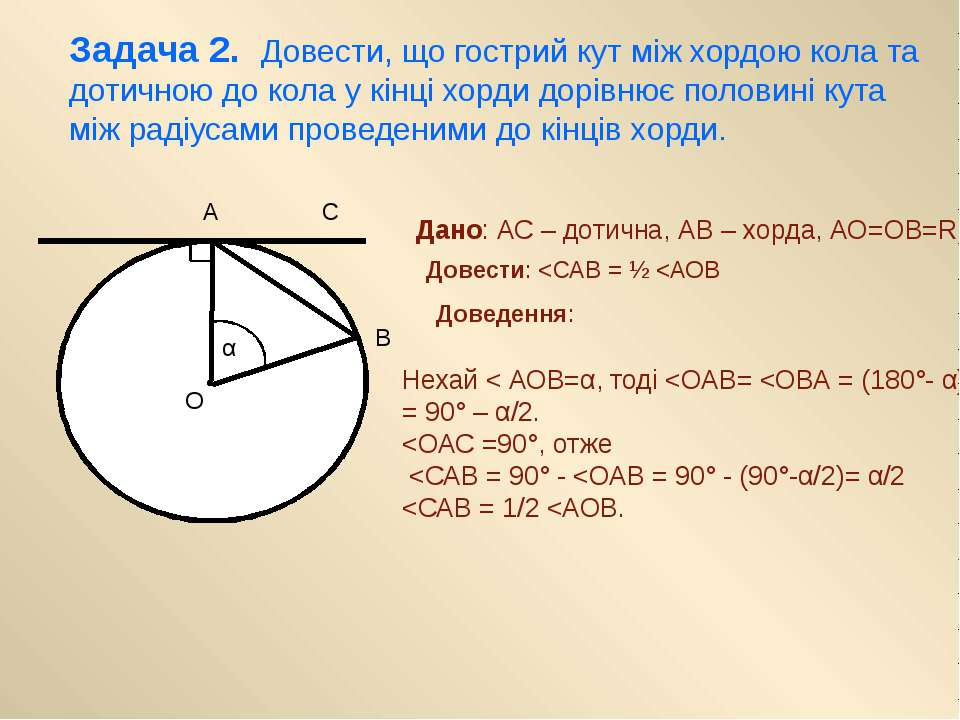 Задача 2. Довести, що гострий кут між хордою кола та дотичною до кола у кінці...