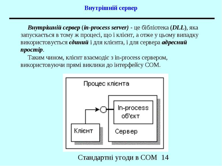 Внутрішній сервер Внутрішній сервер (in-process server) - це бібліотека (DLL)...