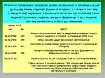 Створено Департамент контролю за якістю медичної та фармацевтичної допомоги, ...