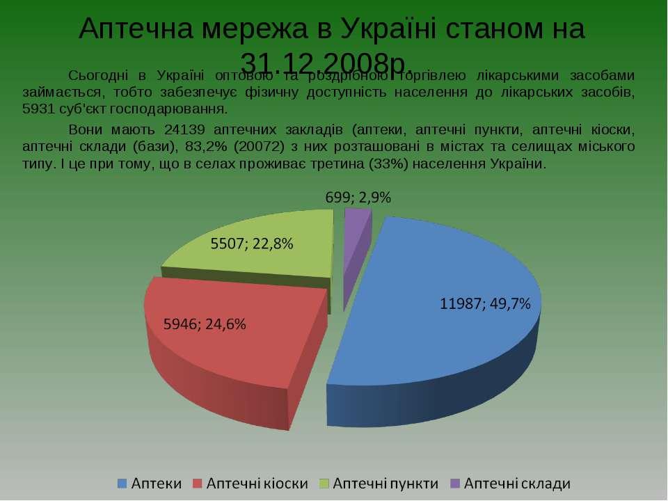 Аптечна мережа в Україні станом на 31.12.2008р. Сьогодні в Україні оптовою та...