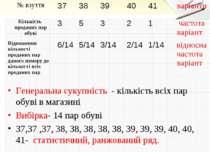 Генеральна сукупність - кількість всіх пар обуві в магазині Вибірка- 14 пар о...