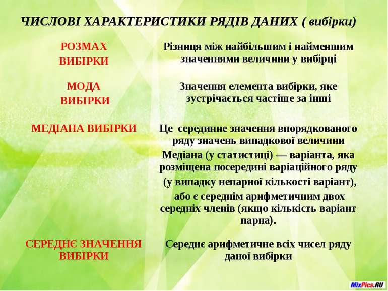 ЧИСЛОВІ ХАРАКТЕРИСТИКИ РЯДІВ ДАНИХ ( вибірки)